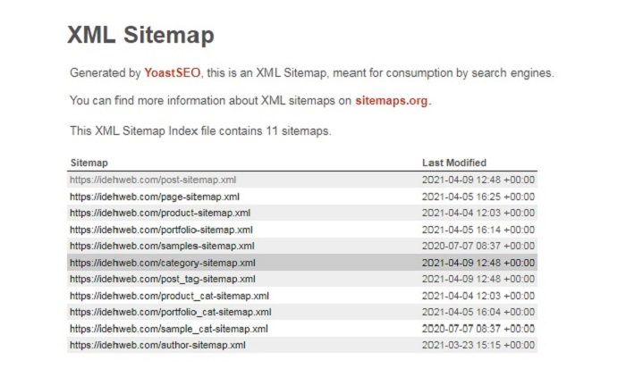 what is Sitemap?