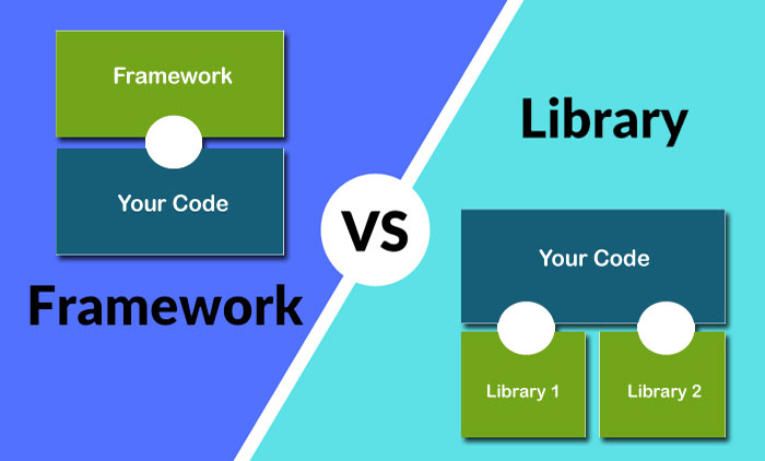 what is the difference between library and framework?